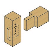 Straight router bits, short series