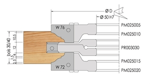 Door profile cutter head with knives