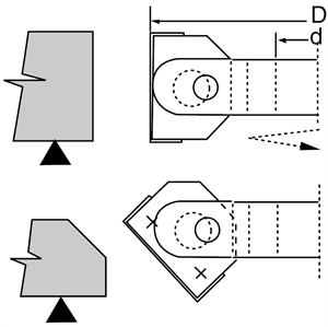 Mono-function cutter head series: Various inserts: